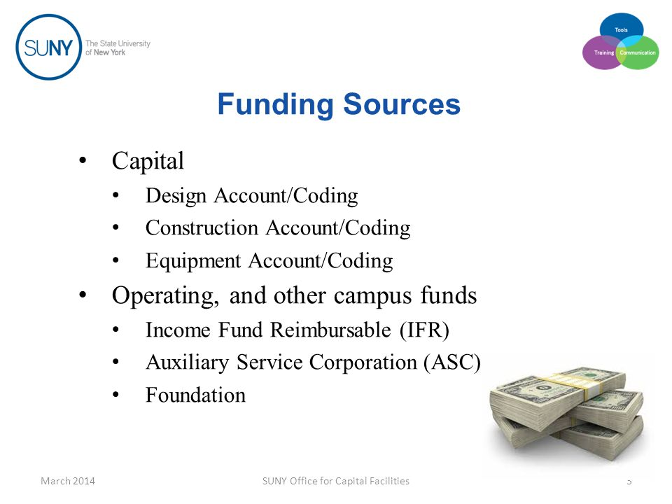Funding Sources Capital Design Account/Coding Construction Account/Coding Equipment Account/Coding Operating, and other campus funds Income Fund Reimb