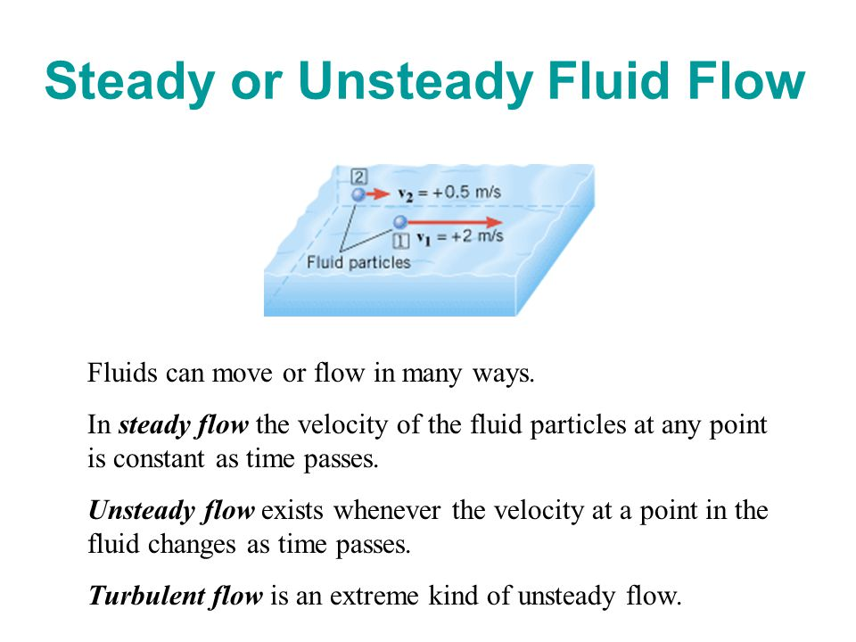 Steady or Unsteady Fluid Flow Fluids can move or flow in many ways.