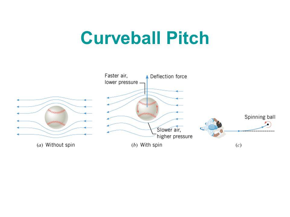 Curveball Pitch