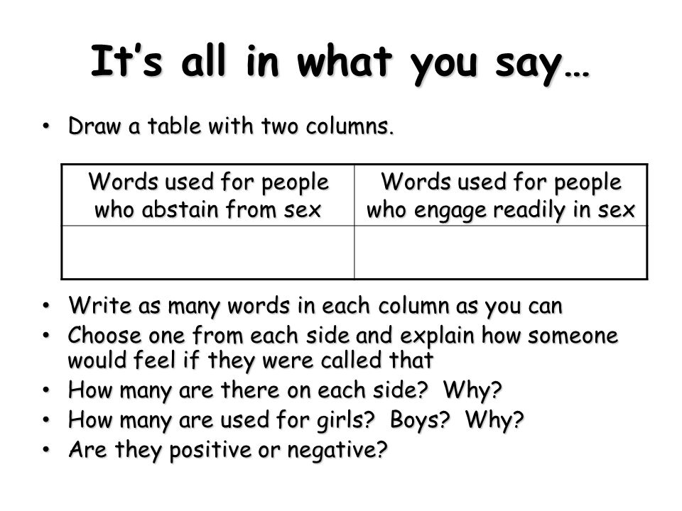 It's all in what you say… Draw a table with two columns. Draw a table with two columns. Write as many words in each column as you can Write as many wo