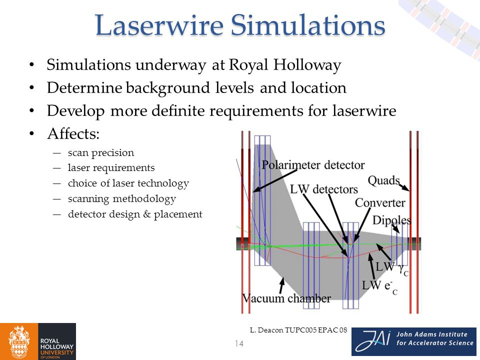 14 Laserwire Simulations Simulations underway at Royal Holloway Determine background levels and location Develop more definite requirements for laserwire Affects: ― scan precision ― laser requirements ― choice of laser technology ― scanning methodology ― detector design & placement L.