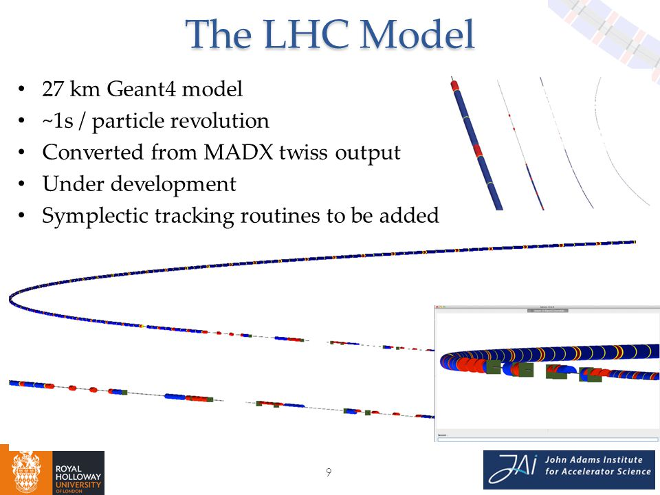 9 The LHC Model 27 km Geant4 model ~1s / particle revolution Converted from MADX twiss output Under development Symplectic tracking routines to be added