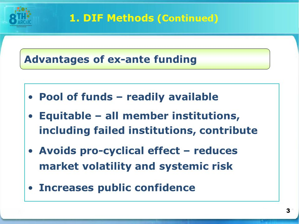 Pool of funds – readily available Equitable – all member institutions, including failed institutions, contribute Avoids pro-cyclical effect – reduces market volatility and systemic risk Increases public confidence Advantages of ex-ante funding 1.