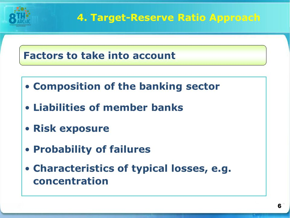 Composition of the banking sector Liabilities of member banks Risk exposure Probability of failures Characteristics of typical losses, e.g.