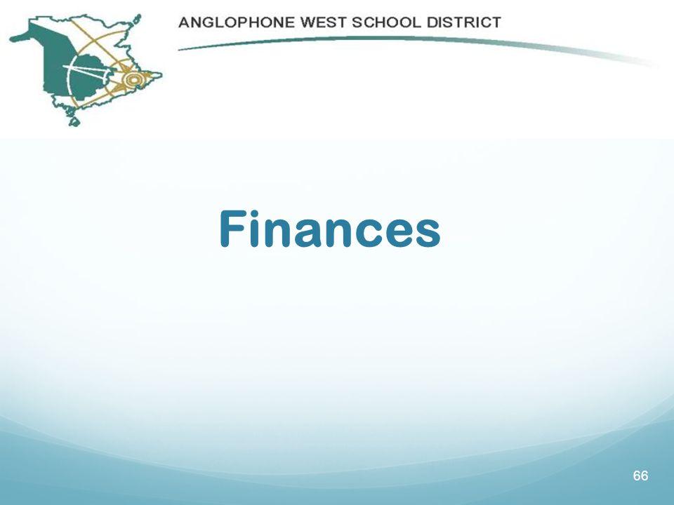 66 Finances