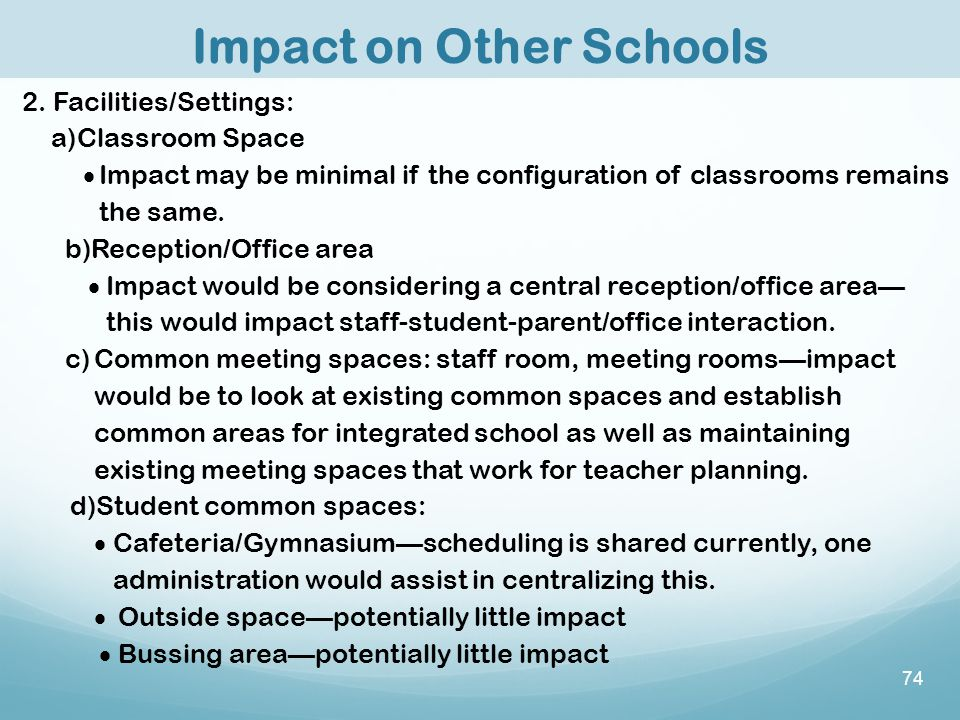74 Impact on Other Schools 2.