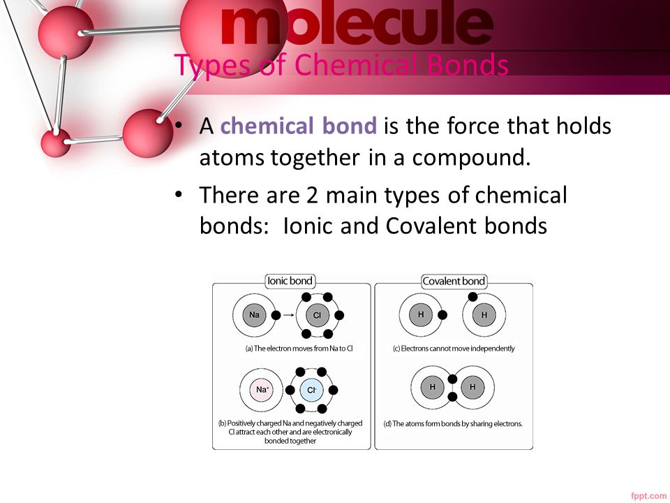 Ionic Bonds An ionic bond is the bond that occurs when a metal gives away a valence electron (becomes a cation) and a nonmetal gains the valence electron (becomes an anion).