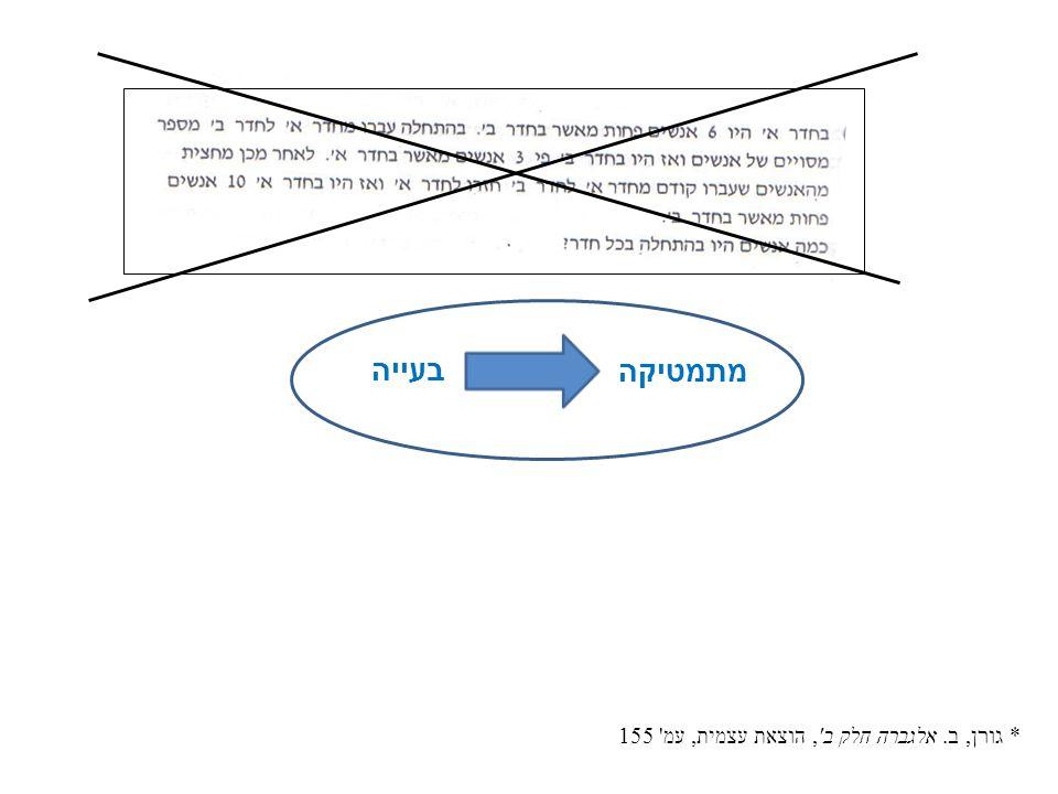בעייה מתמטיקה * גורן, ב. אלגברה חלק ב , הוצאת עצמית, עמ 155