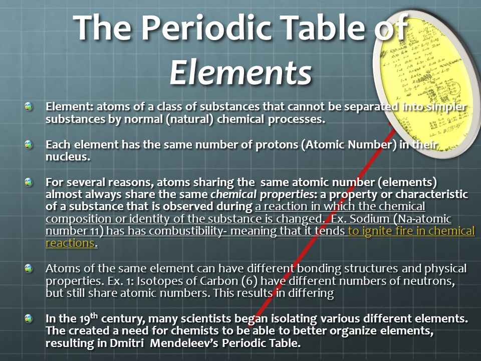 The Periodic Table of Elements Element: atoms of a class of substances that cannot be separated into simpler substances by normal (natural) chemical processes.