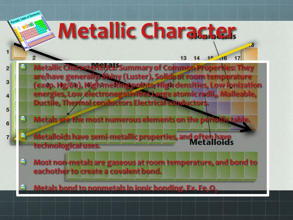 Metallic Character Metallic Characteristics: Summary of Common Properties: They are/have generally: Shiny (Luster), Solids at room temperature (excp.