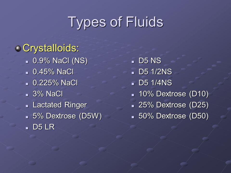 Types of Fluids Crystalloids: 0.9% NaCl (NS) 0.9% NaCl (NS) 0.45% NaCl 0.45% NaCl 0.225% NaCl 0.225% NaCl 3% NaCl 3% NaCl Lactated Ringer Lactated Ringer 5% Dextrose (D5W) 5% Dextrose (D5W) D5 LR D5 LR D5 NS D5 1/2NS D5 1/4NS 10% Dextrose (D10) 25% Dextrose (D25) 50% Dextrose (D50)