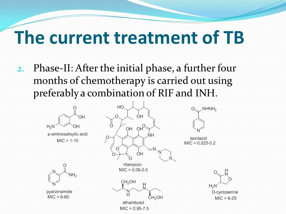 The current treatment of TB 2.