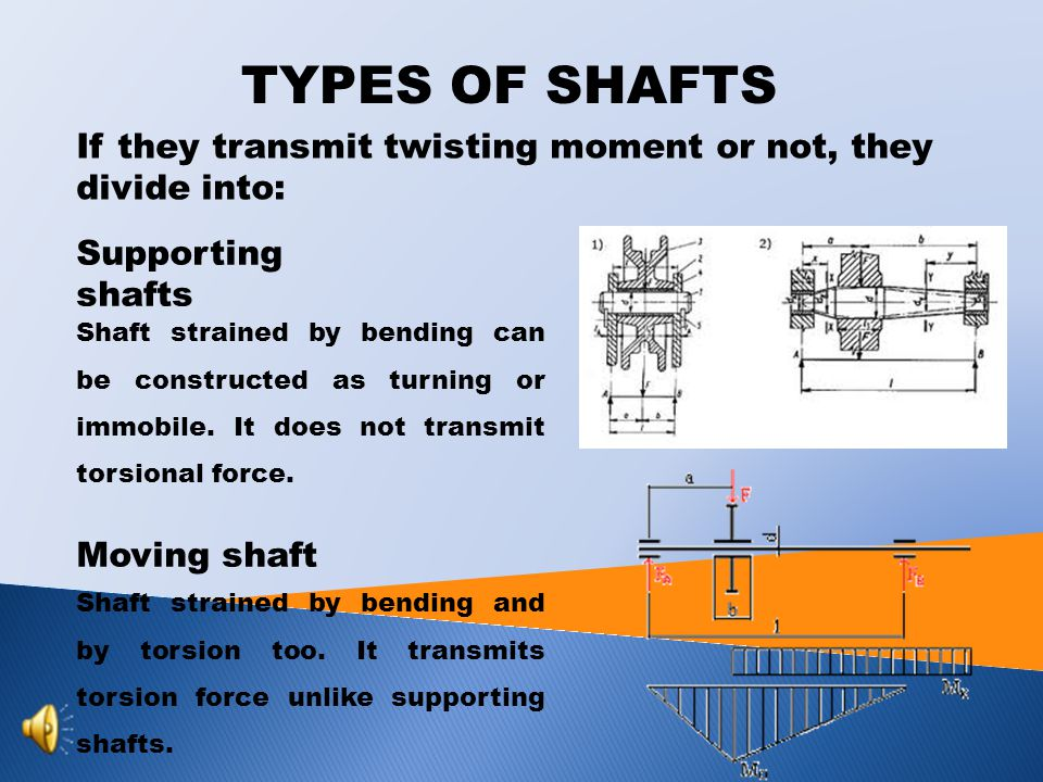 Tutorial: Engineering technology Topic: Types of shafts Prepared by: Ing. Jaroslav Hábl Projekt Anglicky v odborných předmětech, CZ.1.07/1.3.09/04.000