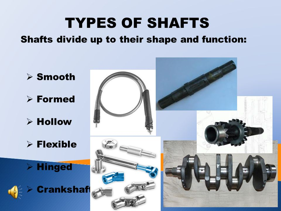 TYPES OF SHAFTS Supporting shafts Moving shaft If they transmit twisting moment or not, they divide into: Shaft strained by bending can be constructed