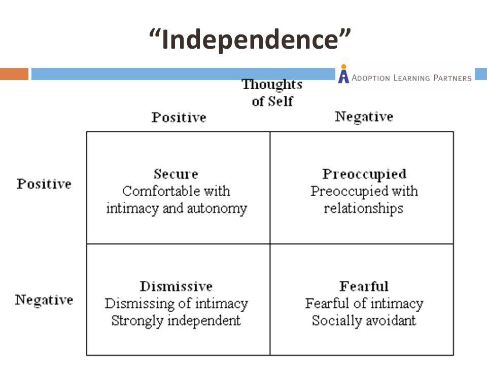 Independence xxxxxxxxxx xxxxxxxx