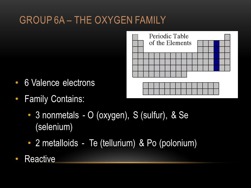 GROUP 6A – THE OXYGEN FAMILY 6 Valence electrons Family Contains: 3 nonmetals - O (oxygen), S (sulfur), & Se (selenium) 2 metalloids - Te (tellurium) & Po (polonium) Reactive