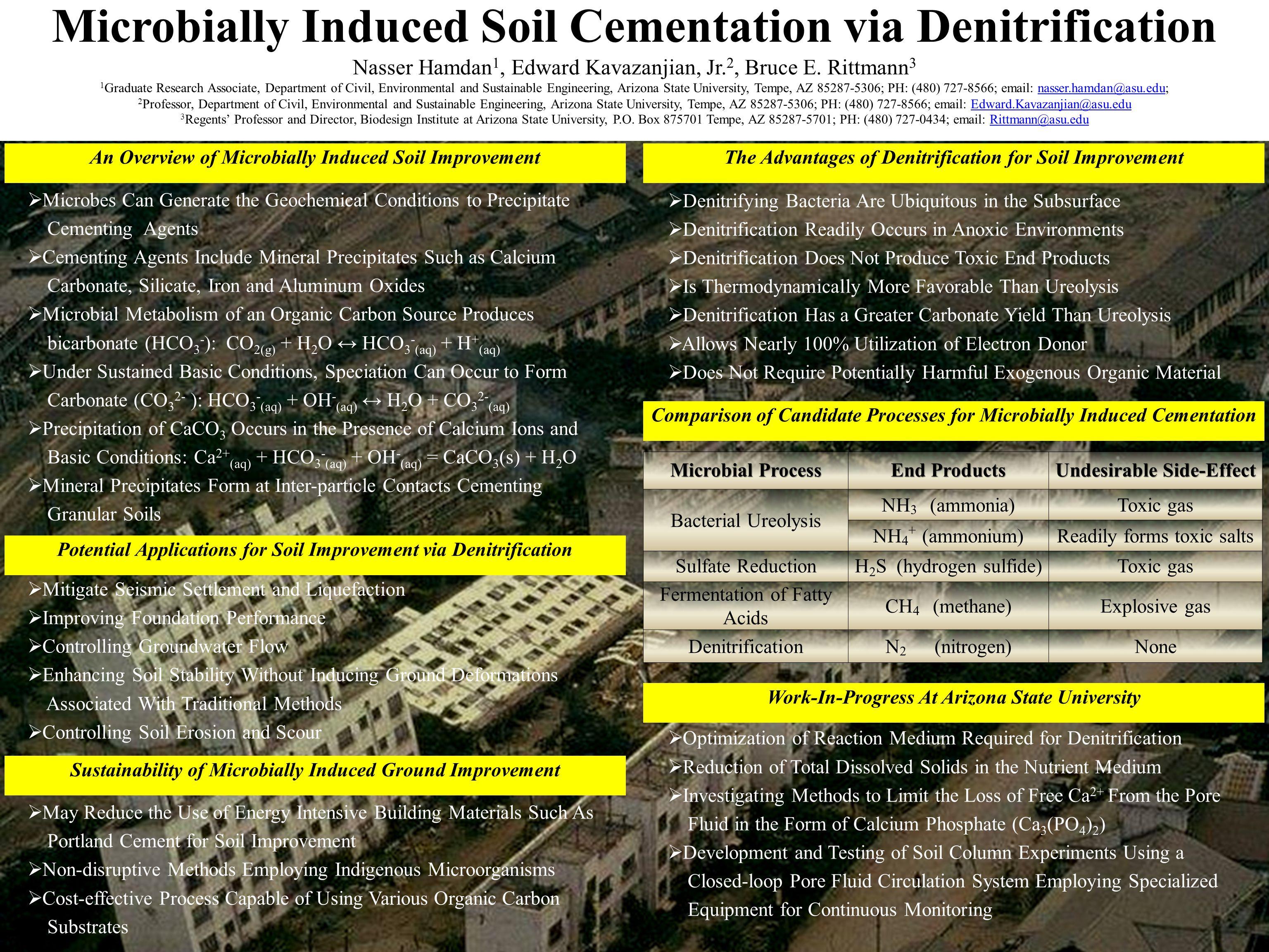 Microbially Induced Soil Cementation via Denitrification Nasser Hamdan 1, Edward Kavazanjian, Jr.