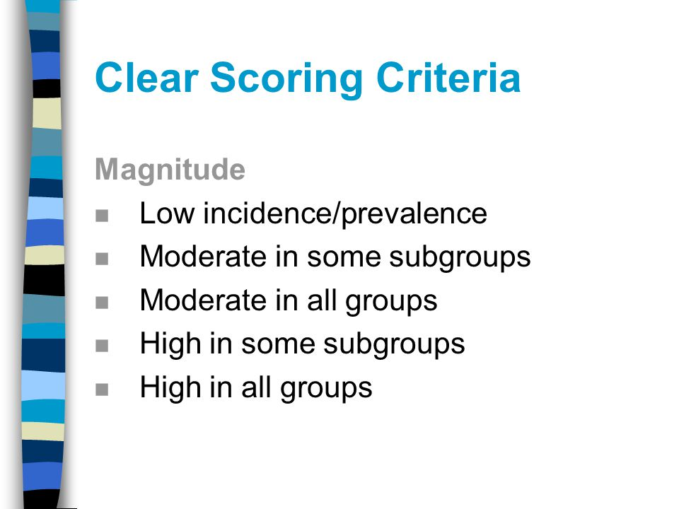 Clear Scoring Criteria Magnitude n Low incidence/prevalence n Moderate in some subgroups n Moderate in all groups n High in some subgroups n High in all groups