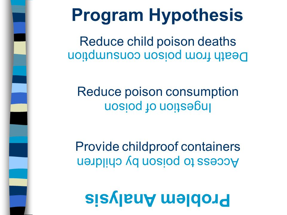 Program Hypothesis Reduce child poison deaths Reduce poison consumption Provide childproof containers Problem Analysis Access to poison by children Ingestion of poison Death from poison consumption
