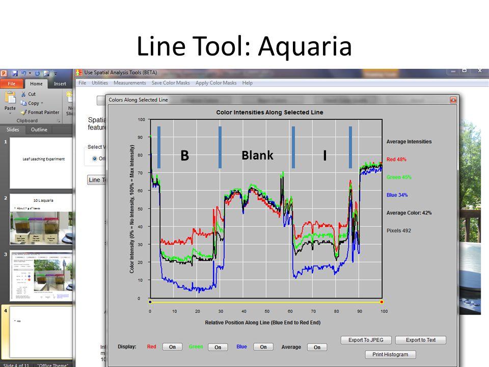 Line Tool: Aquaria xcz BI Blank