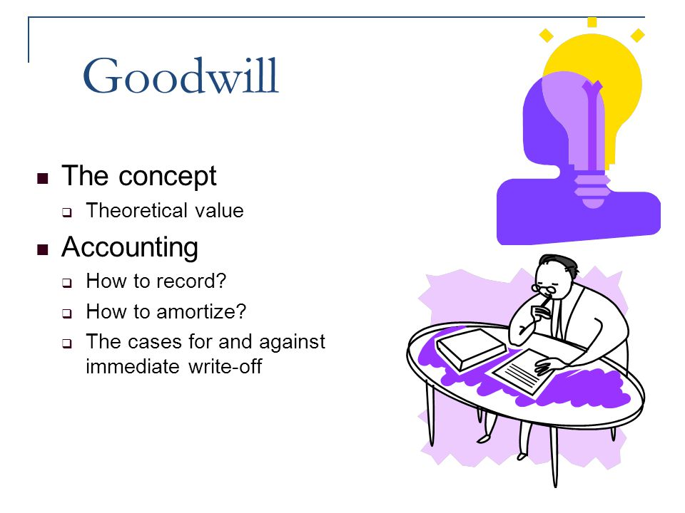Goodwill The concept  Theoretical value Accounting  How to record?  How to amortize?  The cases for and against immediate write-off