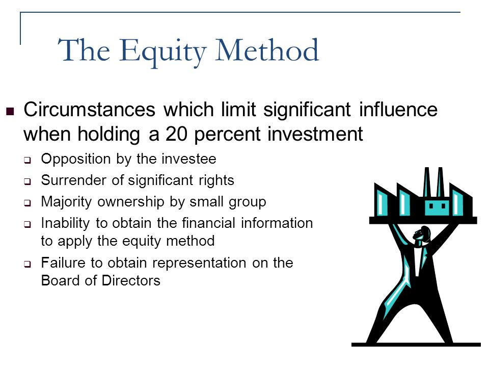 The Equity Method Circumstances which limit significant influence when holding a 20 percent investment  Opposition by the investee  Surrender of sig