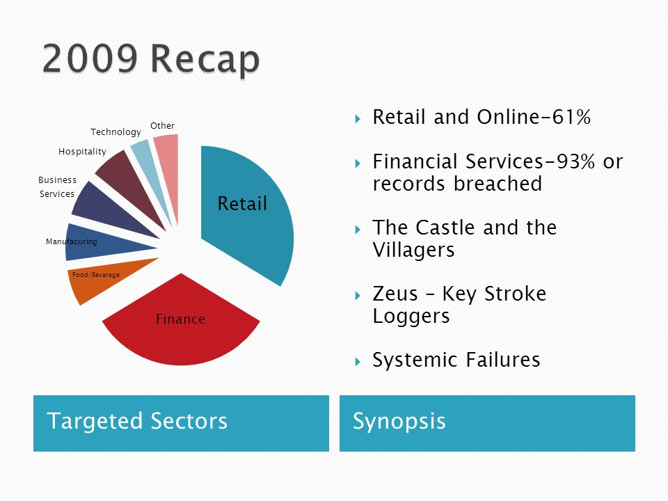 Targeted SectorsSynopsis  Retail and Online-61%  Financial Services-93% or records breached  The Castle and the Villagers  Zeus – Key Stroke Loggers  Systemic Failures