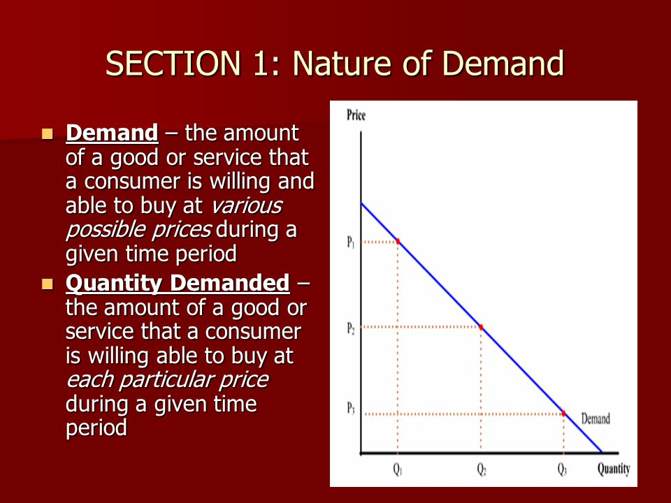 SECTION 1: Nature of Demand SECTION 1: Nature of Demand Demand – the amount of a good or service that a consumer is willing and able to buy at various possible prices during a given time period Demand – the amount of a good or service that a consumer is willing and able to buy at various possible prices during a given time period Quantity Demanded – the amount of a good or service that a consumer is willing able to buy at each particular price during a given time period Quantity Demanded – the amount of a good or service that a consumer is willing able to buy at each particular price during a given time period
