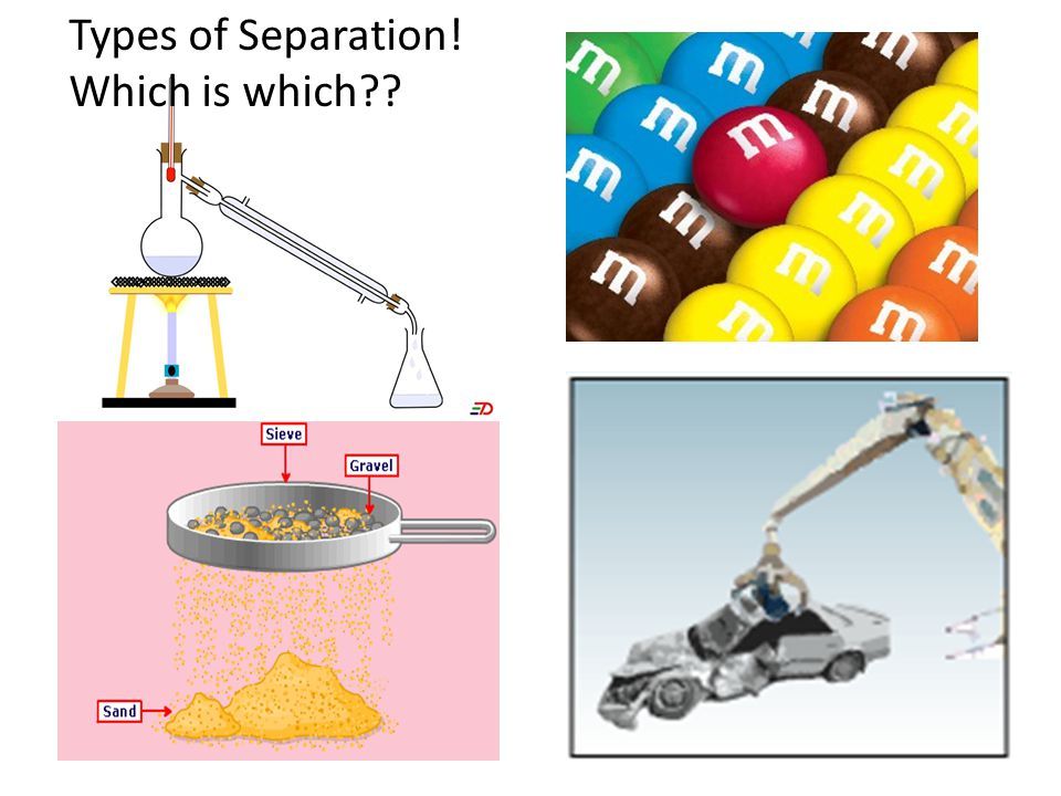 Types of Separation! Which is which??
