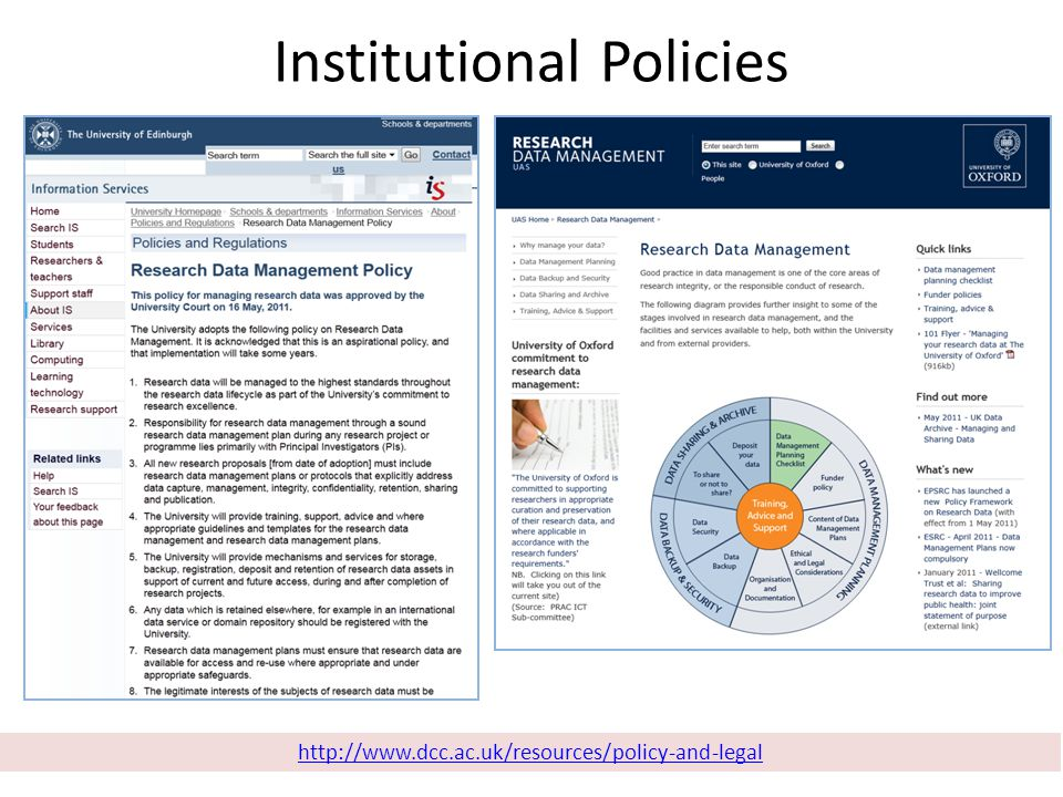 http://www.dcc.ac.uk/resources/policy-and-legal Institutional Policies