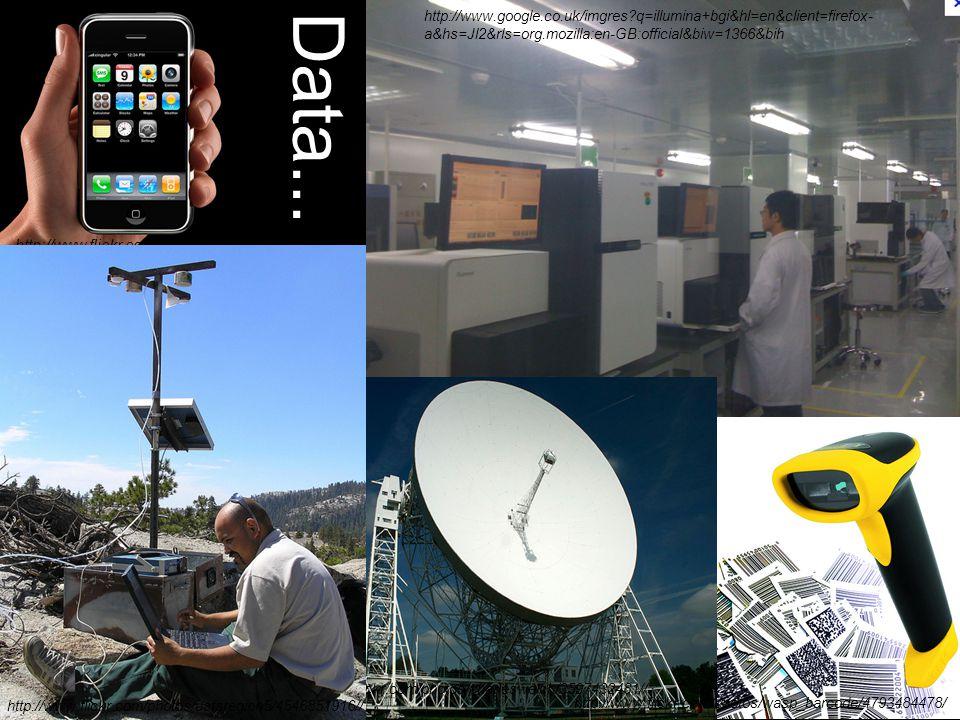 http://www.flickr.com/photos/think mulejunk/352387473/ http://www.google.co.uk/imgres q=illumina+bgi&hl=en&client=firefox- a&hs=Jl2&rls=org.mozilla:en-GB:official&biw=1366&bih http://www.flickr.com/photos/wasp_barcode/4793484478/ http://www.flickr.com/photos/charleswelch/3597432481// http://www.flickr.com/photos/usfsregion5/4546851916// Data...
