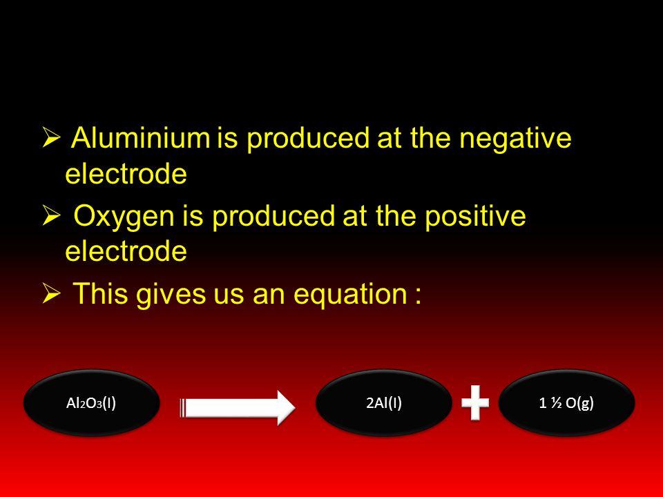  Aluminium is produced at the negative electrode  Oxygen is produced at the positive electrode  This gives us an equation : Al 2 O 3 (I) 1 ½ O(g) 2