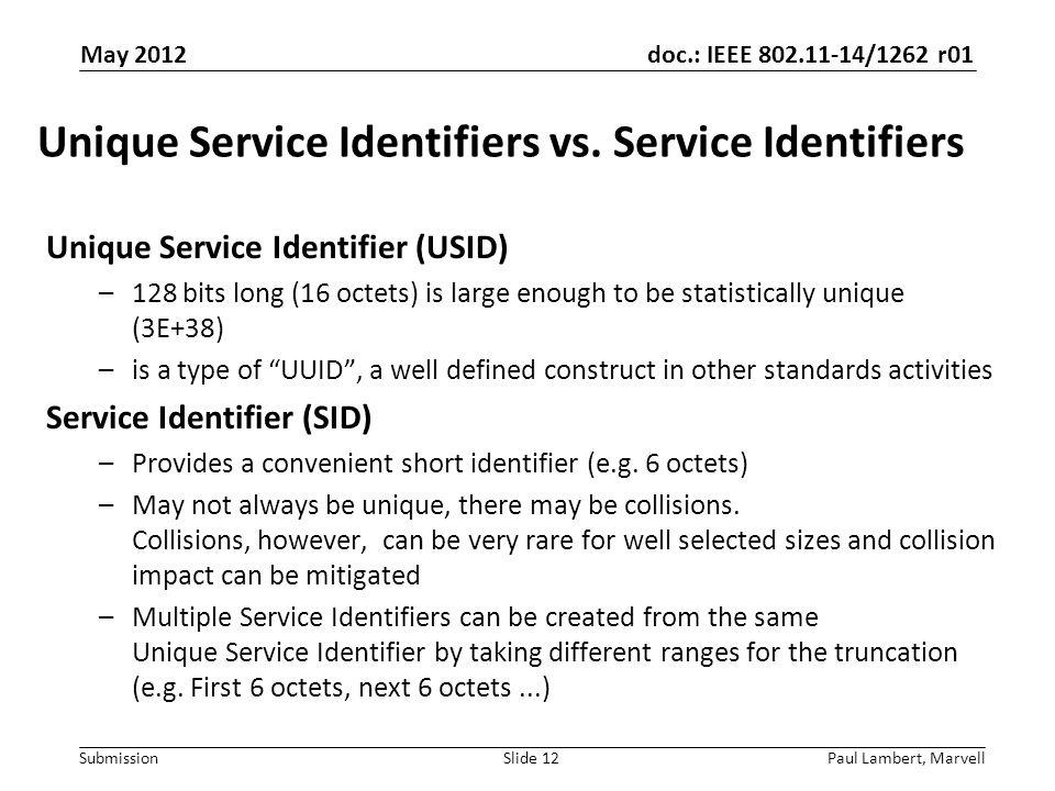 doc.: IEEE 802.11-14/1262 r01 Submission Unique Service Identifiers vs. Service Identifiers Unique Service Identifier (USID) –128 bits long (16 octets