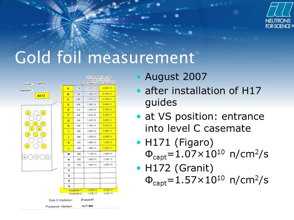 Gold foil measurement August 2007 after installation of H17 guides at VS position: entrance into level C casemate H171 (Figaro) Φ capt =1.07×10 10 n/cm 2 /s H172 (Granit) Φ capt =1.57×10 10 n/cm 2 /s
