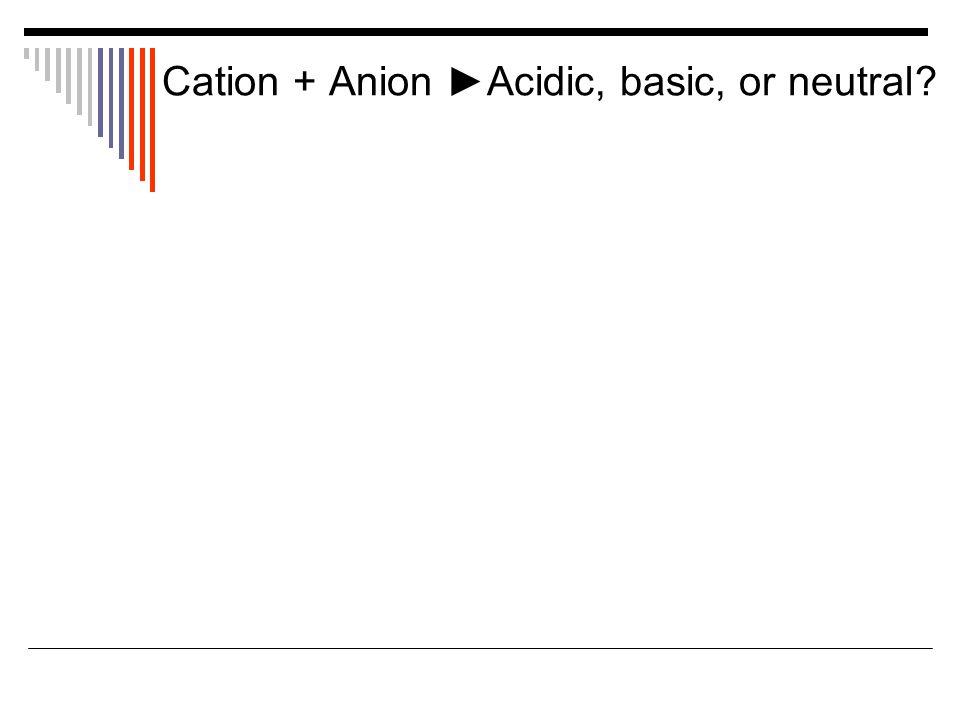 Cation + Anion ►Acidic, basic, or neutral?