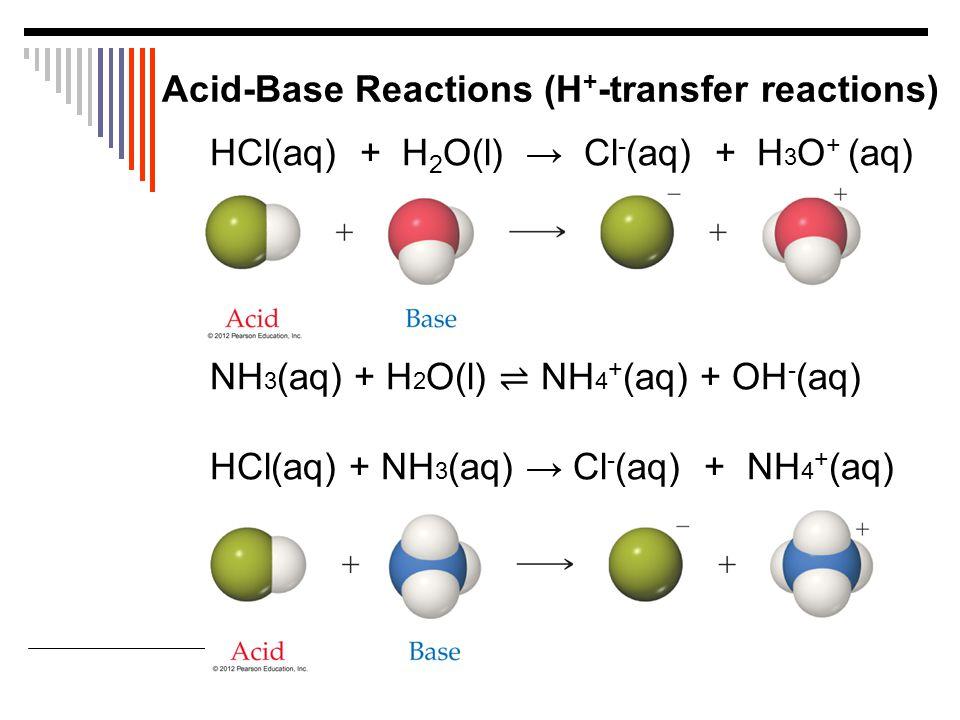 Acid-Base Reactions (H + -transfer reactions) HCl(aq) + H 2 O(l) → Cl - (aq) + H 3 O + (aq) NH 3 (aq) + H 2 O(l) ⇌ NH 4 + (aq) + OH - (aq) HCl(aq) + N