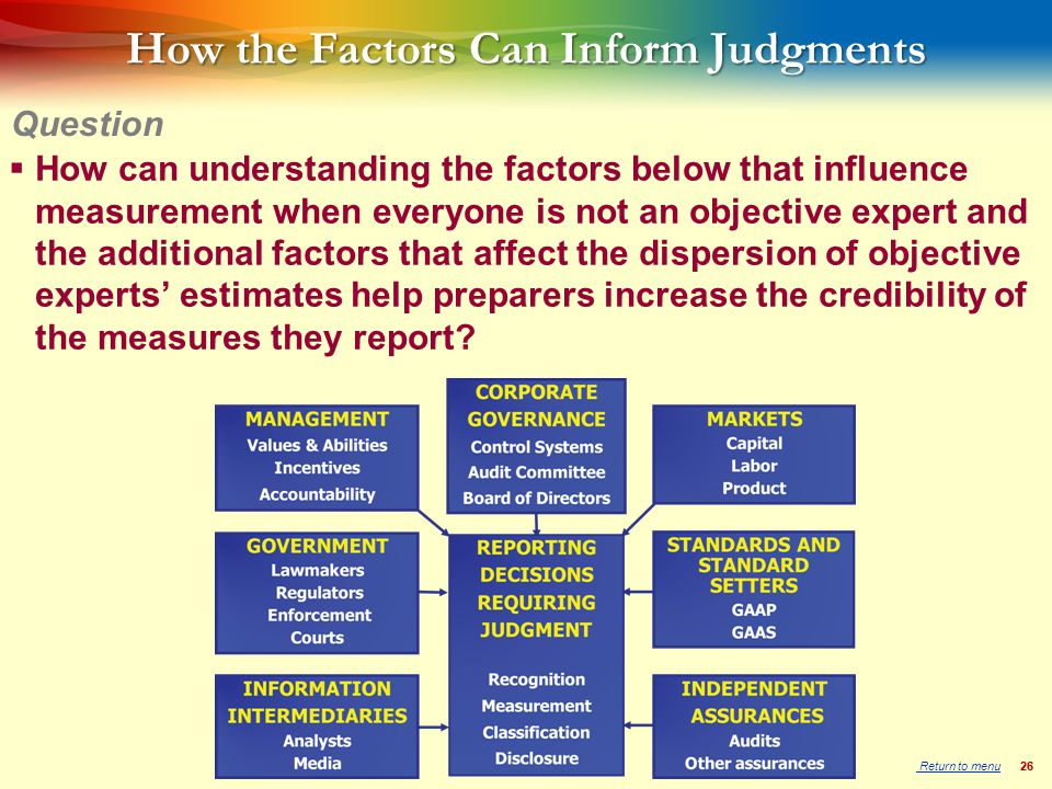 26 How the Factors Can Inform Judgments  How can understanding the factors below that influence measurement when everyone is not an objective expert and the additional factors that affect the dispersion of objective experts' estimates help preparers increase the credibility of the measures they report.