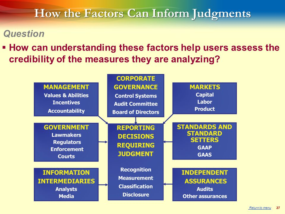 27 How the Factors Can Inform Judgments  How can understanding these factors help users assess the credibility of the measures they are analyzing.