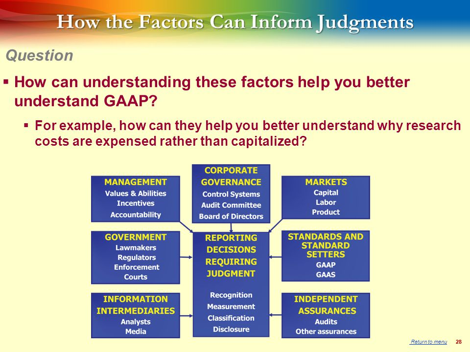 28 How the Factors Can Inform Judgments  How can understanding these factors help you better understand GAAP.