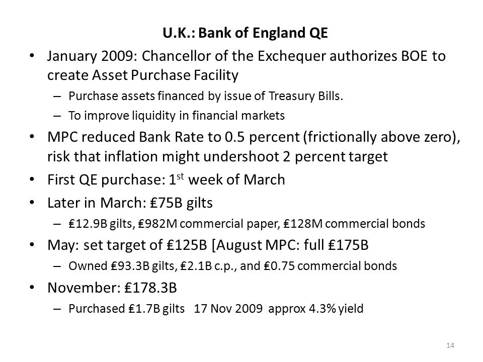 U.K.: Bank of England QE January 2009: Chancellor of the Exchequer authorizes BOE to create Asset Purchase Facility – Purchase assets financed by issue of Treasury Bills.