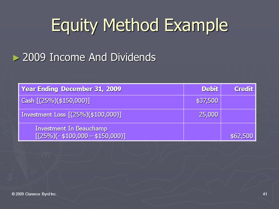 © 2009 Clarence Byrd Inc.40 Equity Method Example ► 2008 Income And Dividends Year Ending December 31, 2008 DebitCredit Cash [(25%)($180,000) $45,000 Investment In Beauchamp [(25%)($300,000 - $180,000)] 30,000 Investment Income [(25%)($300,000)] $75,000