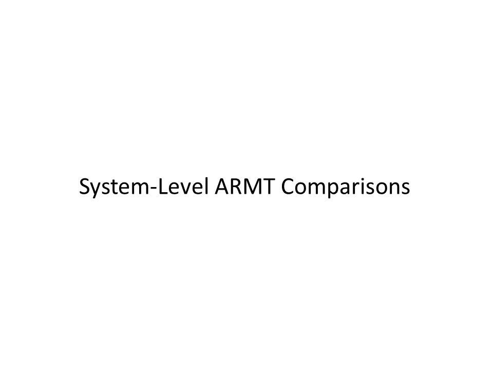 System-Level ARMT Comparisons