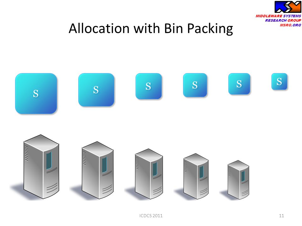 MIDDLEWARE SYSTEMS RESEARCH GROUP MSRG.ORG Allocation with Bin Packing 11 S S S S S S S S S S S S ICDCS 2011