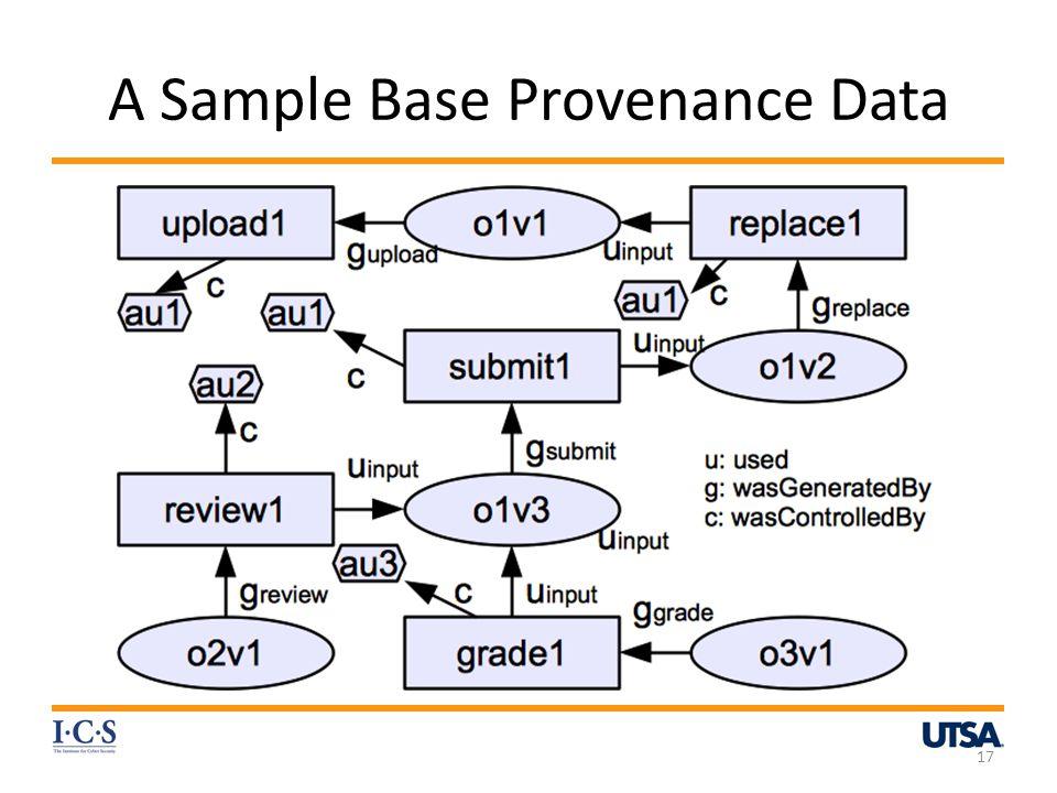 A Sample Base Provenance Data 17