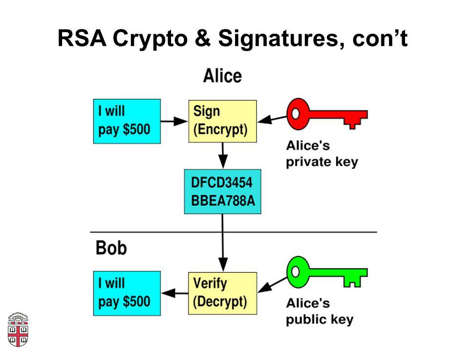 RSA Crypto & Signatures, con't