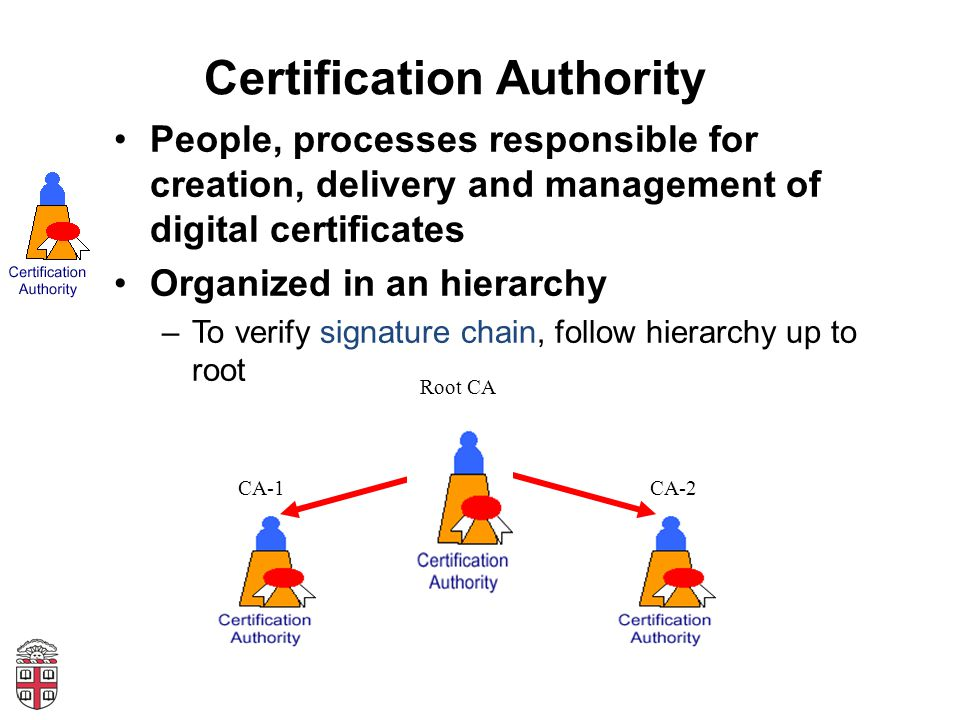 Certification Authority People, processes responsible for creation, delivery and management of digital certificates Organized in an hierarchy –To veri