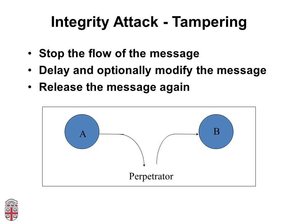 Integrity Attack - Tampering Stop the flow of the message Delay and optionally modify the message Release the message again A B Perpetrator