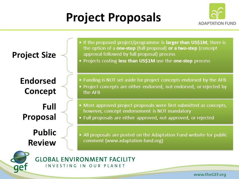 Project Proposals Project Size If the proposed project/programme is larger than US$1M, there is the option of a one-step (full proposal) or a two-step (concept approval followed by full proposal) process Projects costing less than US$1M use the one-step process Endorsed Concept Funding is NOT set aside for project concepts endorsed by the AFB Project concepts are either endorsed, not endorsed, or rejected by the AFB Full Proposal Most approved project proposals were first submitted as concepts, however, concept endorsement is NOT mandatory Full proposals are either approved, not approved, or rejected Public Review All proposals are posted on the Adaptation Fund website for public comment (www.adaptation-fund.org)