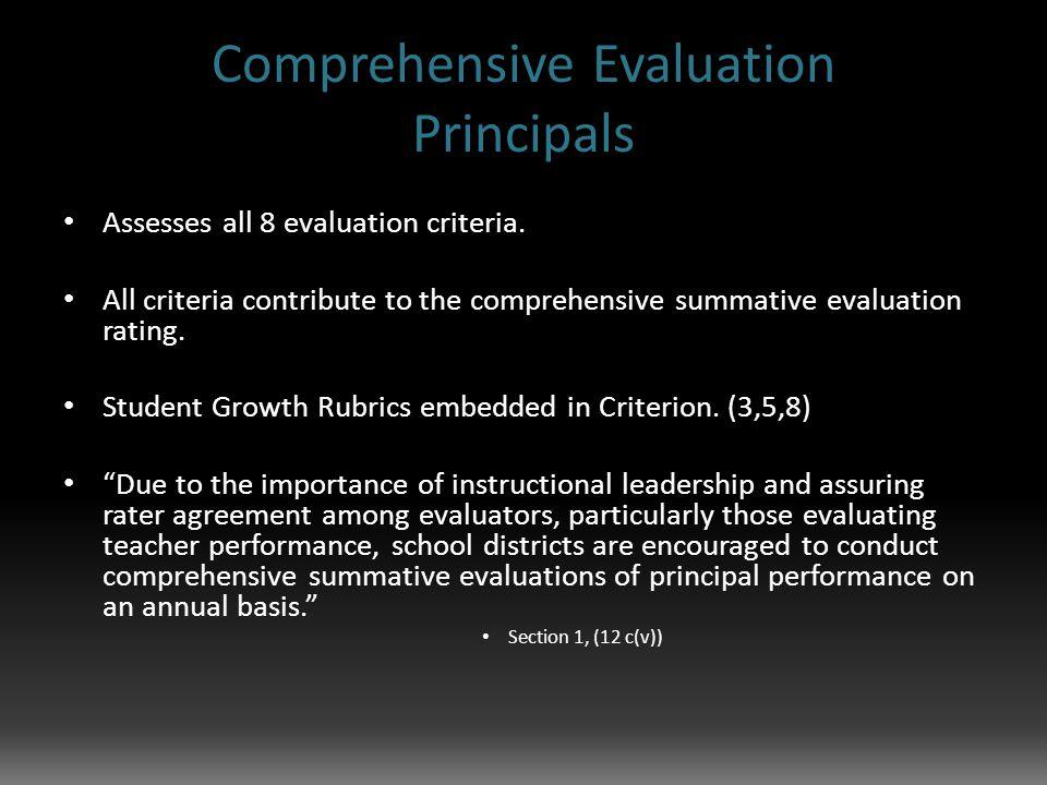 Comprehensive Evaluation Principals Assesses all 8 evaluation criteria.