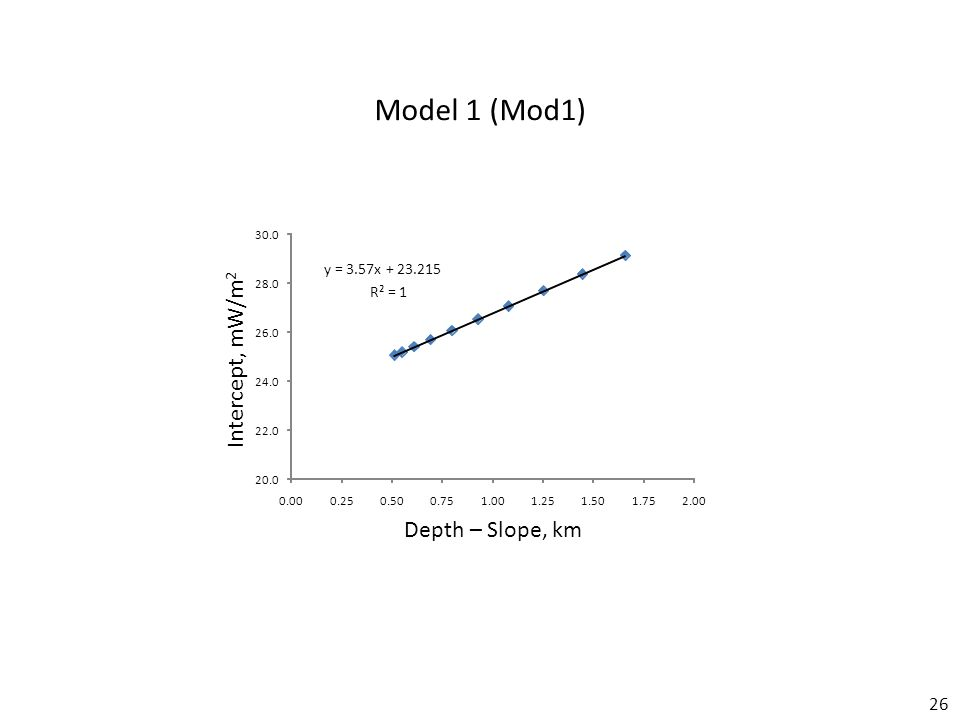 26 Model 1 (Mod1) Intercept, mW/m 2 Depth – Slope, km y = 3.57x + 23.215 R² = 1 20.0 22.0 24.0 26.0 28.0 30.0 0.000.250.500.751.001.251.501.752.00